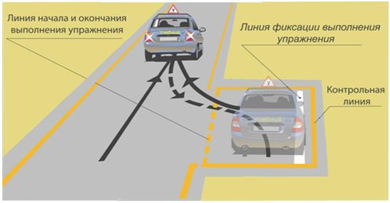 Новые правила сдачи экзамена в ГИБДД 2013